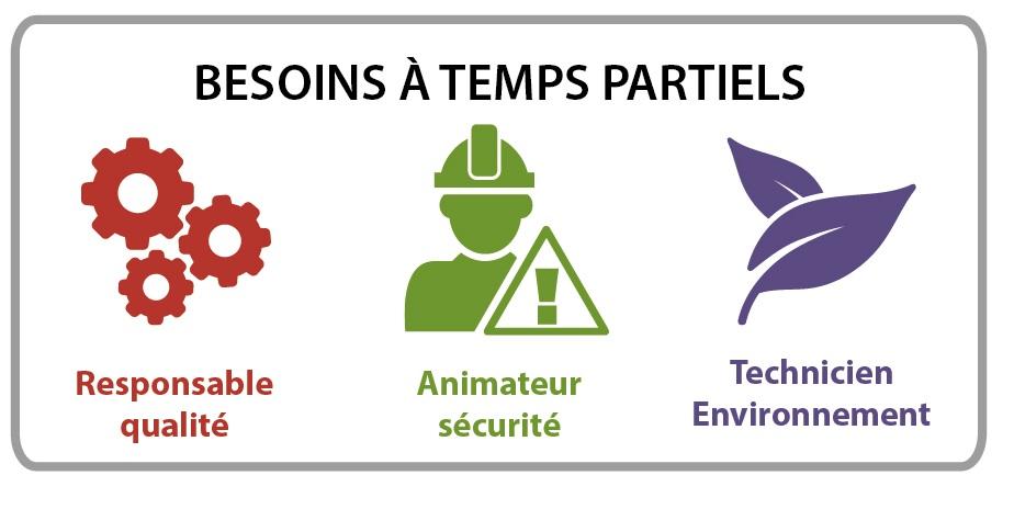 Technicien qualité, sécurité, environnement (QSE)